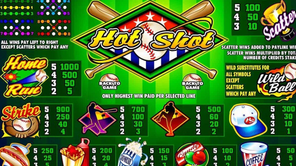 Hot Shot Slots Game Review Microgaming